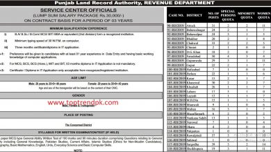 Photo of Punjab Land Record Authority REVENUE DEPARTMENT Latest jobs 2010 PPSC Jobs