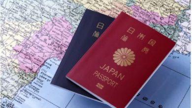 Photo of The World Most Power Full Passport