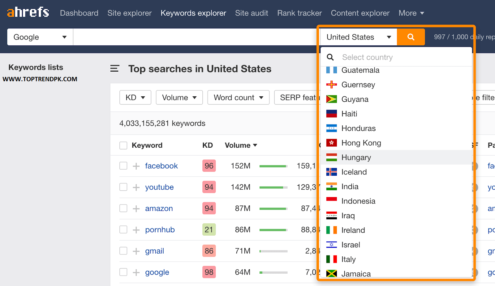 Top 100+ Google search queries