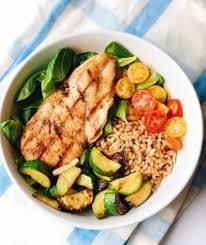 Healthiest meals