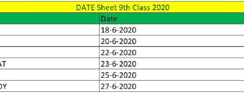 Date Sheet 9th Class 2020