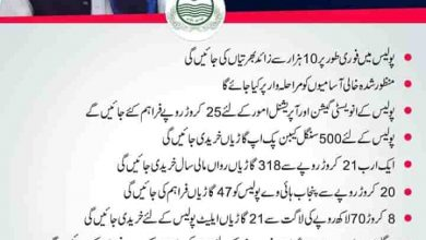 Photo of Punjab police jobs constable 2020 Complete Detail