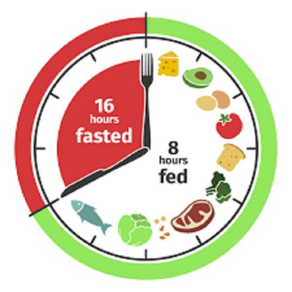 Intermittent Fasting Method 16/8