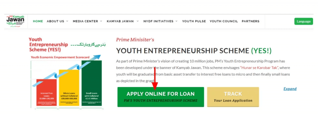 Kamyab Jawan Loan Program (Complete Guide)