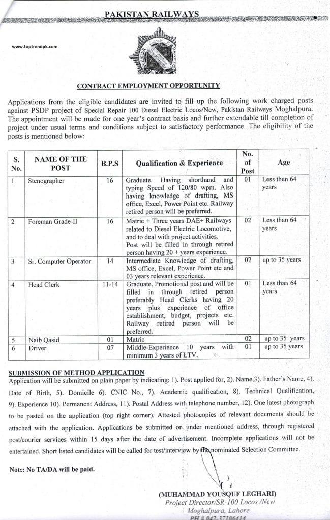 97 projectdirector09may20 Apply Online Pakistan Railway Jobs 2020| Latest Jobs in Pakistan Railways