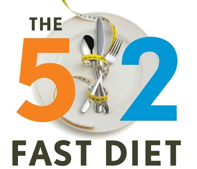 Capture 4 Intermittent Fasting: How Does Its Work, Guide