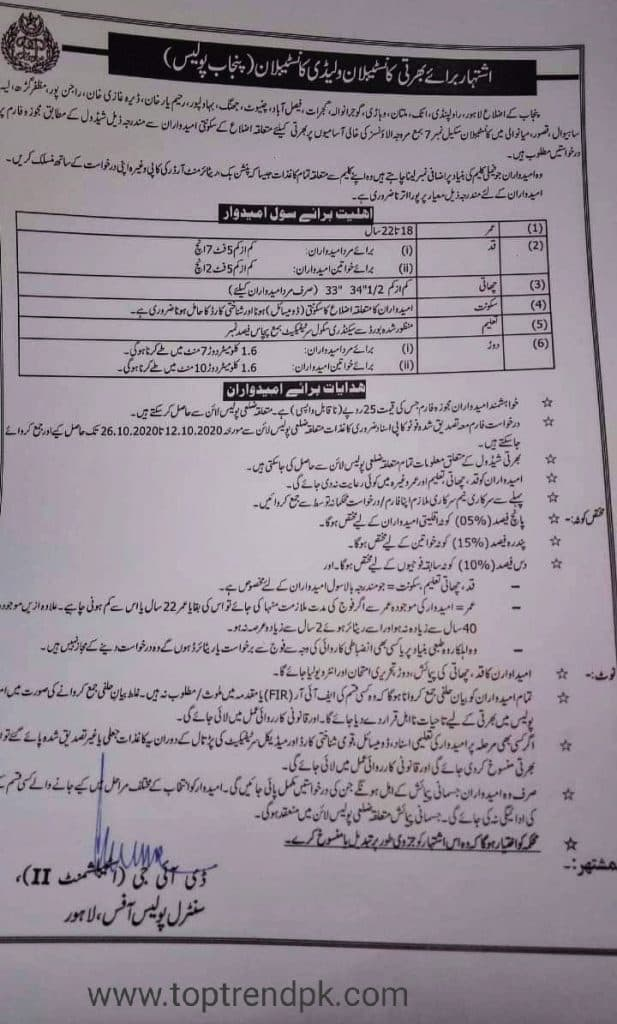 WhatsApp Image 2020 06 21 at 6.35.22 PM Punjab Police Constable Jobs 2020 & Lady Constable Jobs