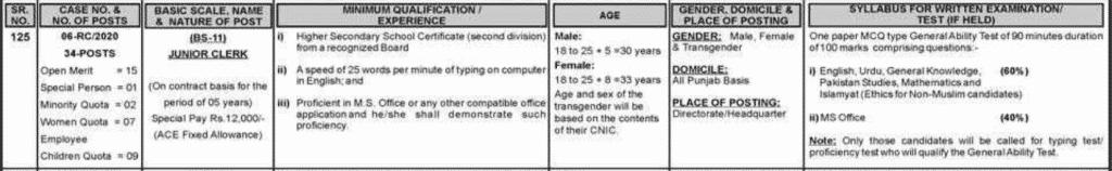 PPSC Anti Corruption Department Junior Clerk Jobs 2020