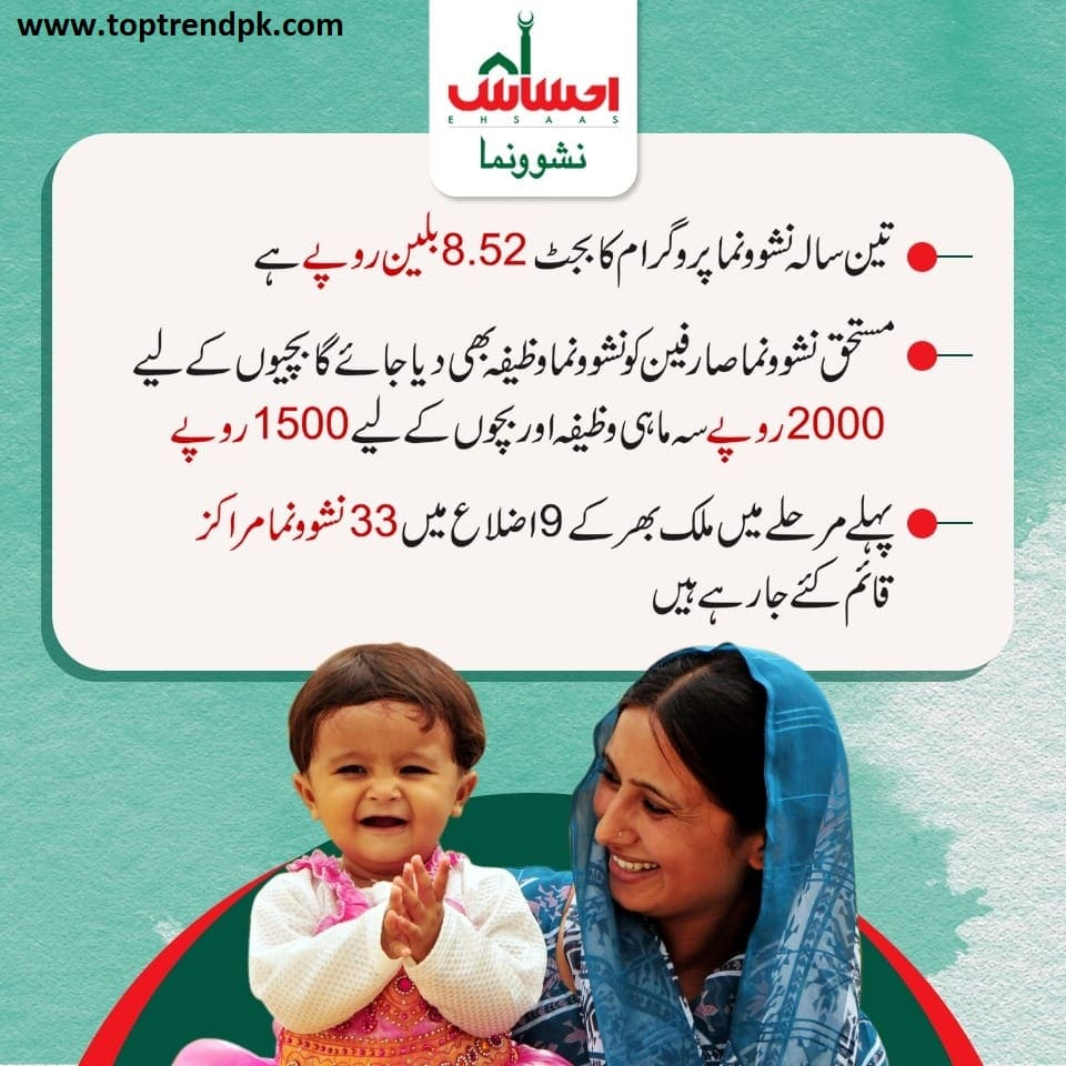 Ehsaas Nashonuma program www.toptrendpk.com  1 Ehsaas Nashonuma Program Online Registration: 2021 -PKR 1500-2000