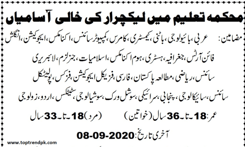 PPSC Lecturer Jobs 2020