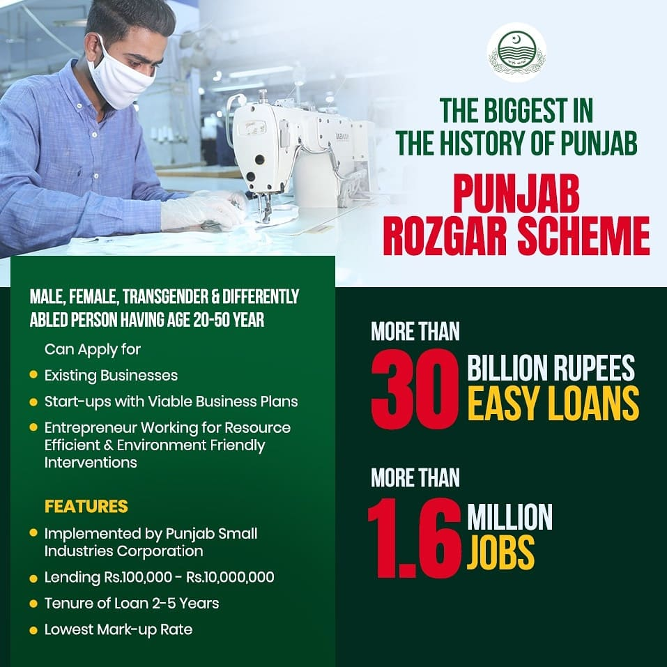 Punjab Rozgar Scheme How To Apply For Punjab Rozgar Scheme: Complete Guide-2020